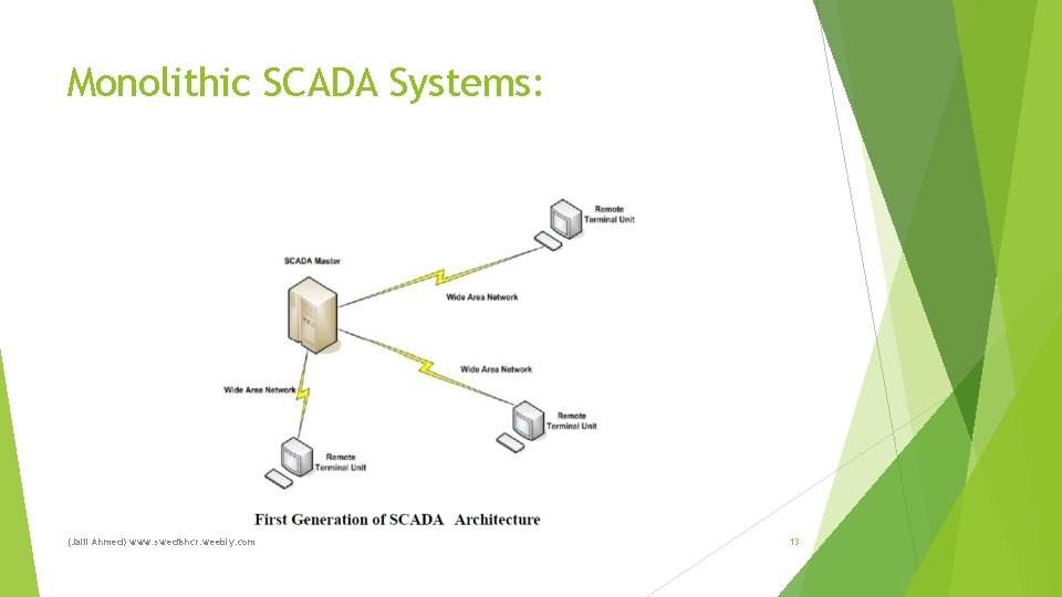 Monolithic SCADA Systems: (Jalil Ahmed) www. swedishcr. weebly. com 13
