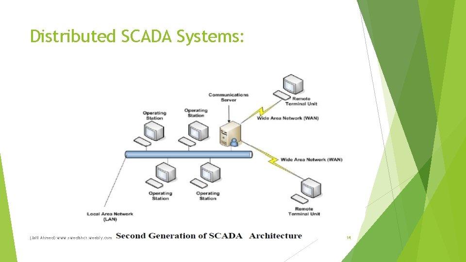 Distributed SCADA Systems: (Jalil Ahmed) www. swedishcr. weebly. com 14