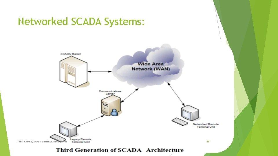 Networked SCADA Systems: (Jalil Ahmed) www. swedishcr. weebly. com 15