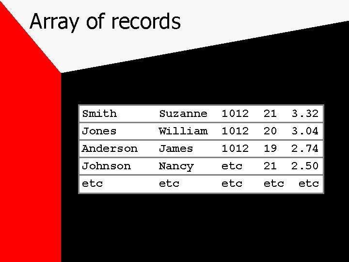 Array of records Smith Jones Anderson Johnson etc Suzanne William James Nancy etc 1012