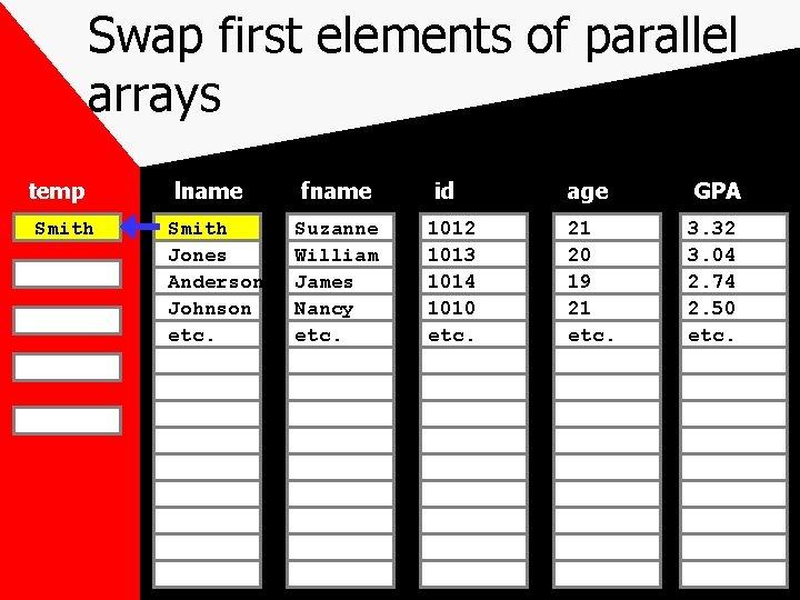 Swap first elements of parallel arrays temp Smith lname Smith Jones Anderson Johnson etc.