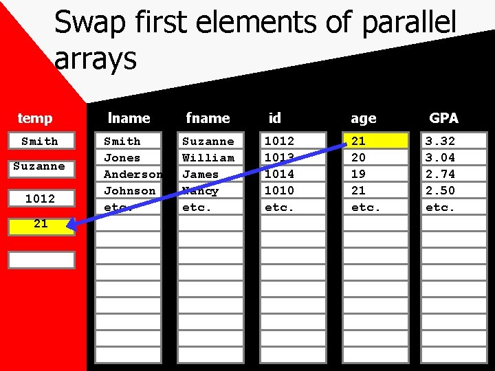 Swap first elements of parallel arrays temp Smith Suzanne 1012 21 lname Smith Jones