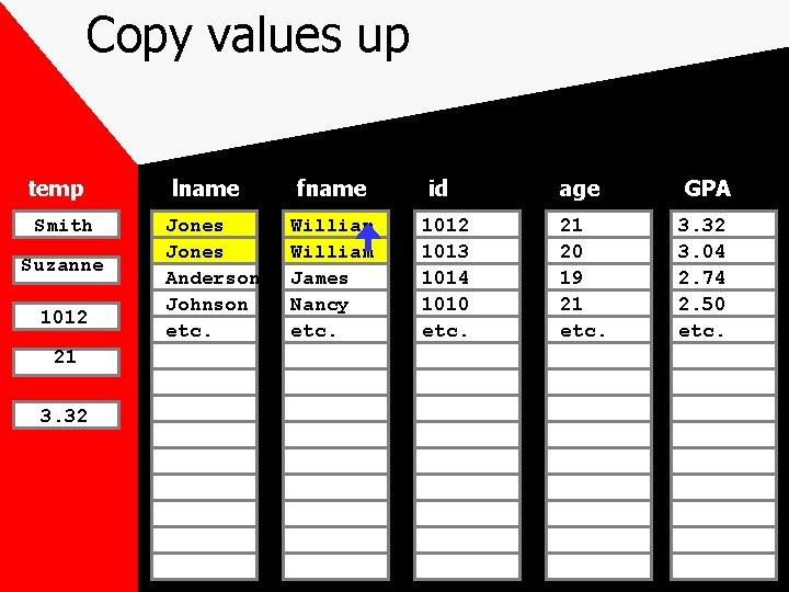 Copy values up temp Smith Suzanne 1012 21 3. 32 lname Jones Anderson Johnson