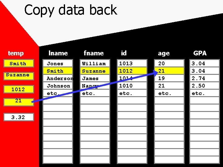 Copy data back temp Smith Suzanne 1012 21 3. 32 lname Jones Smith Anderson