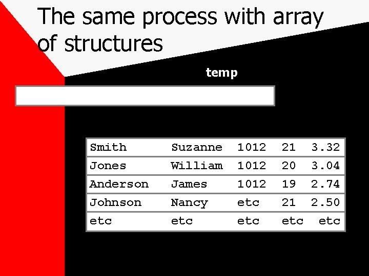 The same process with array of structures temp Smith Jones Anderson Johnson etc Suzanne