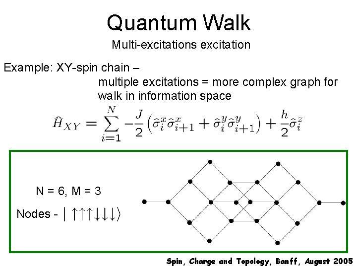 Quantum Walk Multi-excitations excitation Example: XY-spin chain – multiple excitations = more complex graph