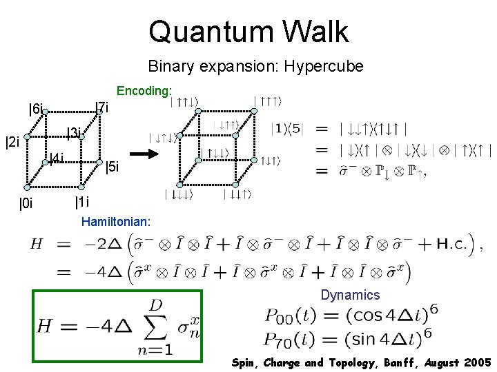 Quantum Walk Binary expansion: Hypercube Encoding: |7 i |6 i |3 i |2 i