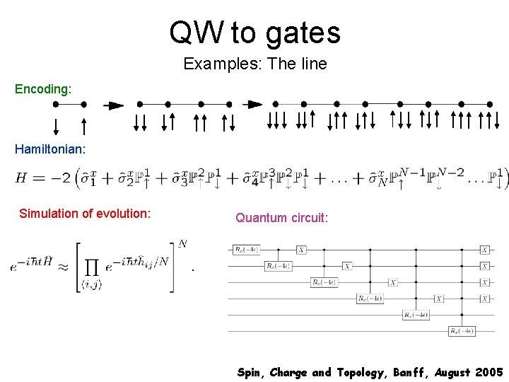 QW to gates Examples: The line Encoding: Hamiltonian: Simulation of evolution: Quantum circuit: Spin,