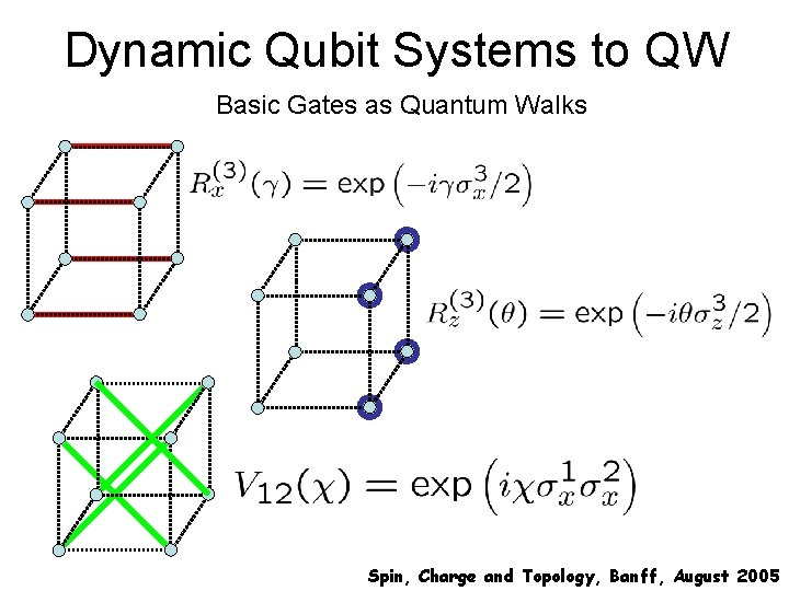 Dynamic Qubit Systems to QW Basic Gates as Quantum Walks Spin, Charge and Topology,