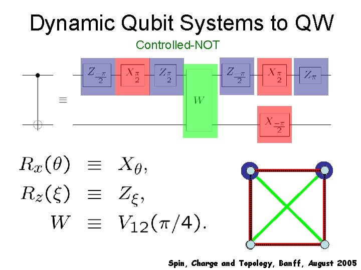 Dynamic Qubit Systems to QW Controlled-NOT Spin, Charge and Topology, Banff, August 2005