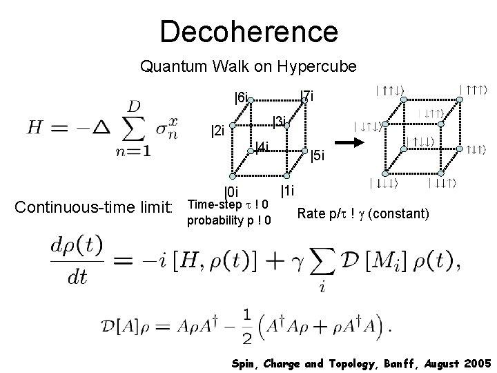 Decoherence Quantum Walk on Hypercube |7 i |6 i |3 i |2 i |4