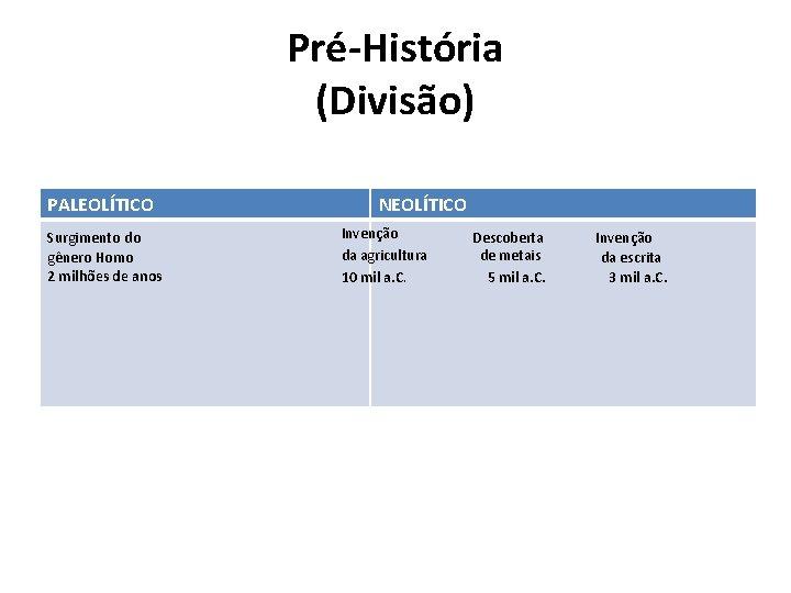 Pré-História (Divisão) PALEOLÍTICO Surgimento do gênero Homo 2 milhões de anos NEOLÍTICO Invenção da