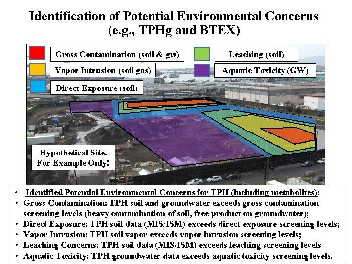 Identification of Potential Environmental Concerns (e. g. , TPHg and BTEX) Gross Contamination (soil