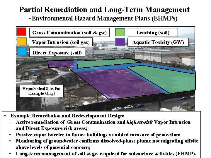 Partial Remediation and Long-Term Management -Environmental Hazard Management Plans (EHMPs)Gross Contamination (soil & gw)