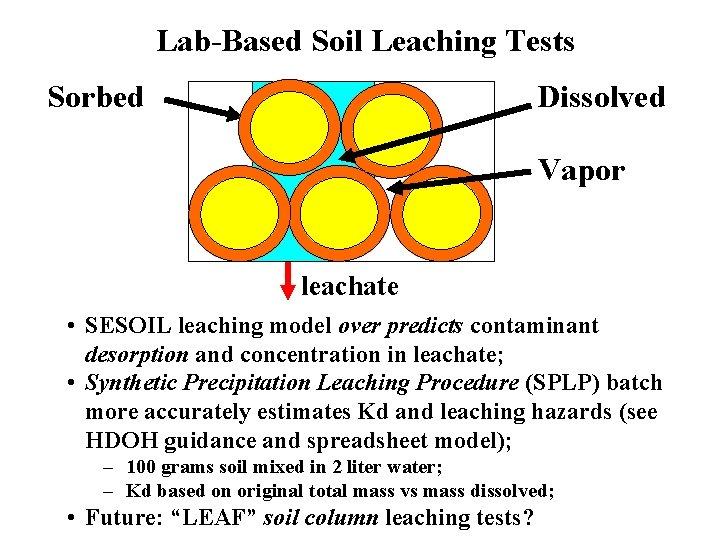 Lab-Based Soil Leaching Tests Sorbed Dissolved Vapor leachate • SESOIL leaching model over predicts