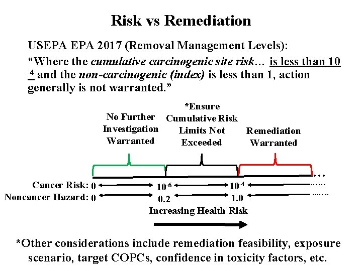 """Risk vs Remediation USEPA 2017 (Removal Management Levels): """"Where the cumulative carcinogenic site risk…"""