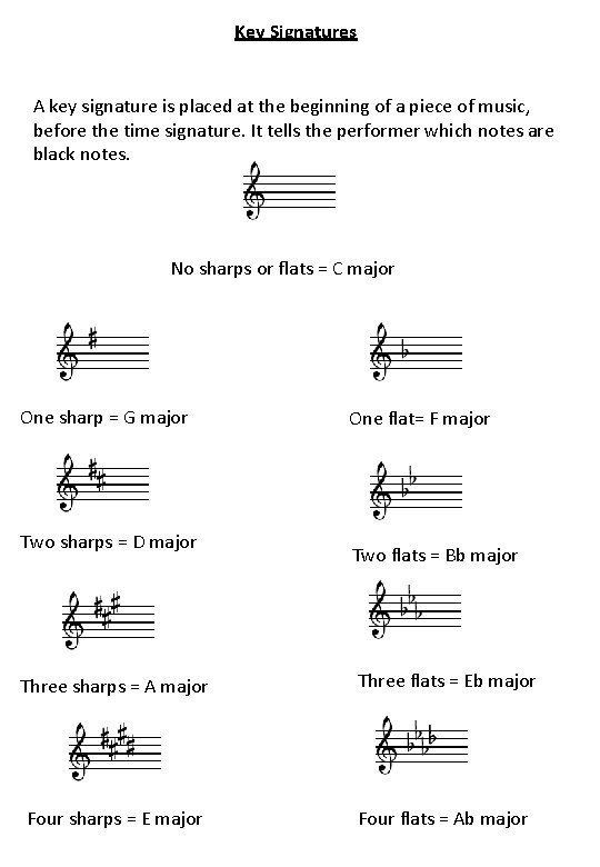 Key Signatures A key signature is placed at the beginning of a piece of