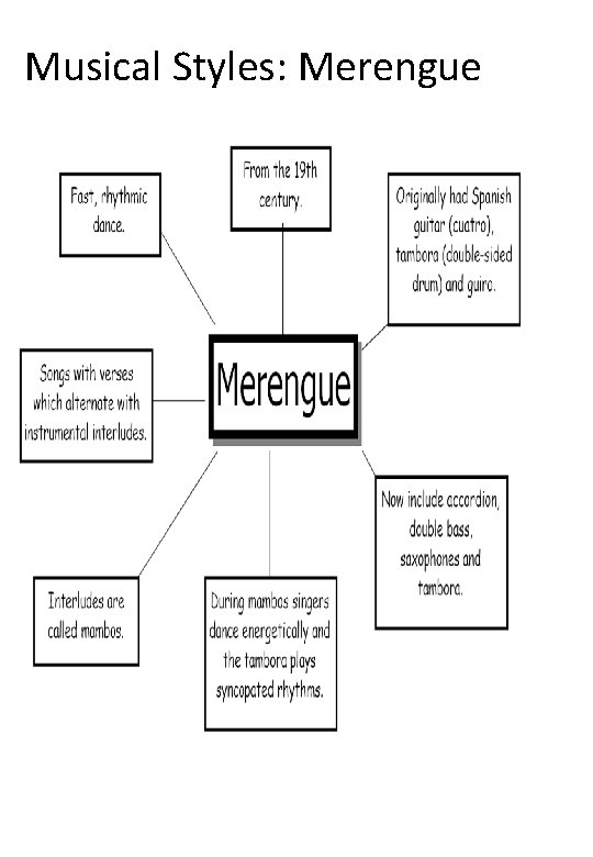 Musical Styles: Merengue