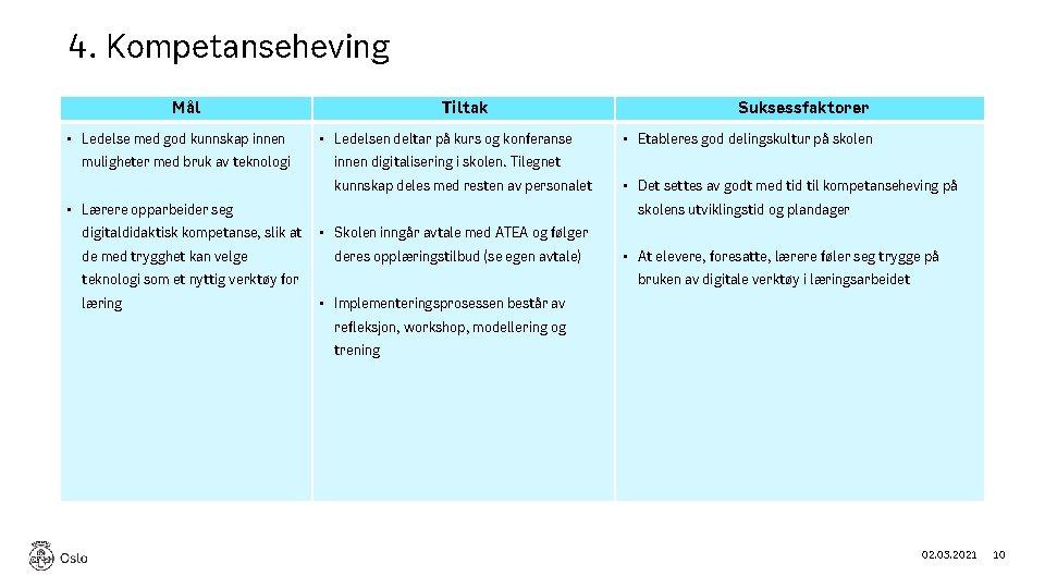 4. Kompetanseheving Mål • Ledelse med god kunnskap innen muligheter med bruk av teknologi