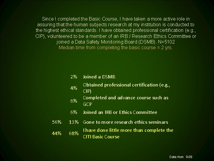 Since I completed the Basic Course, I have taken a more active role in