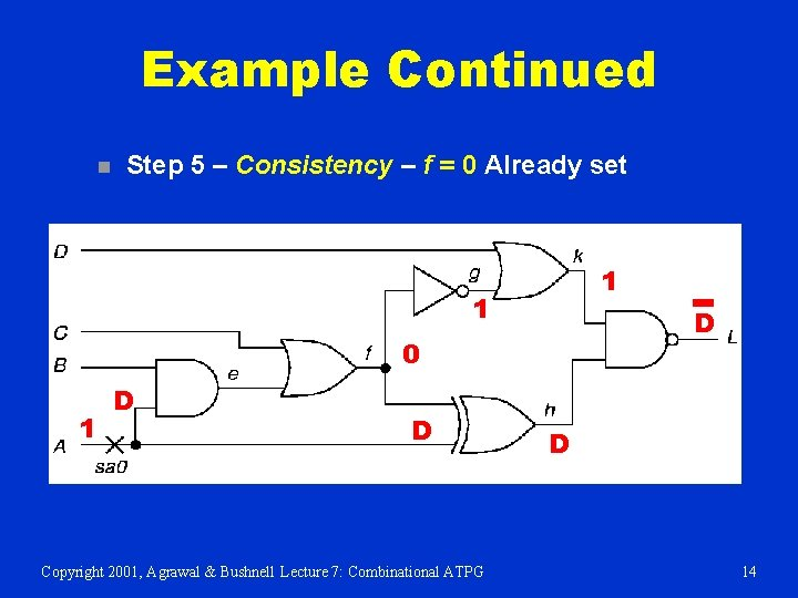 Example Continued n Step 5 – Consistency – f = 0 Already set 1