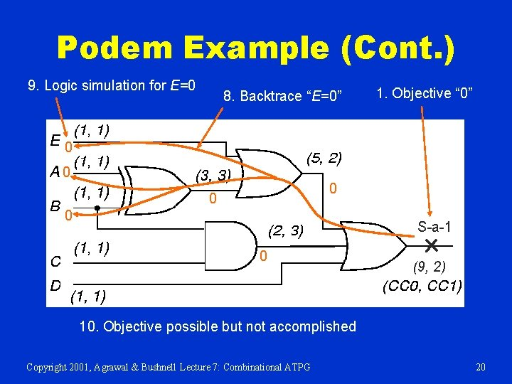 "Podem Example (Cont. ) 9. Logic simulation for E=0 8. Backtrace ""E=0"" 1. Objective"