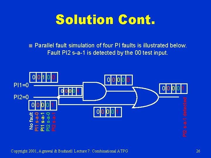 Solution Cont. ■ Parallel fault simulation of four PI faults is illustrated below. Fault