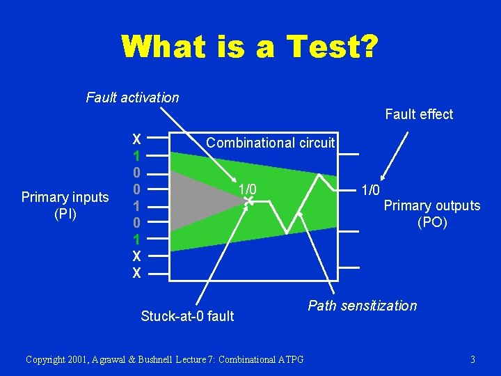 What is a Test? Fault activation Fault effect Primary inputs (PI) X 1 0