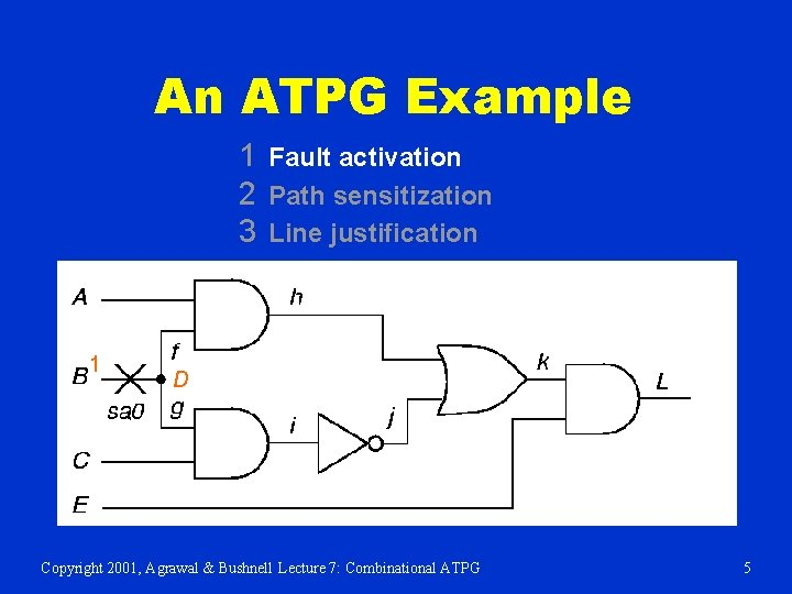 An ATPG Example 1 Fault activation 2 Path sensitization 3 Line justification 1 D