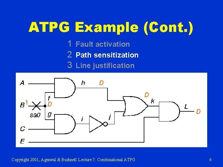 ATPG Example (Cont. ) 1 Fault activation 2 Path sensitization 3 Line justification D