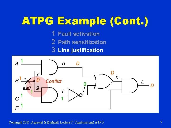 ATPG Example (Cont. ) 1 Fault activation 2 Path sensitization 3 Line justification 1