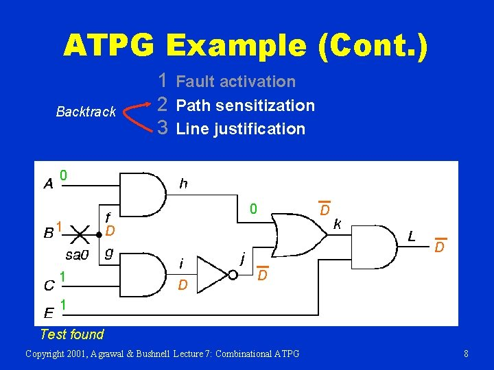 ATPG Example (Cont. ) Backtrack 1 Fault activation 2 Path sensitization 3 Line justification