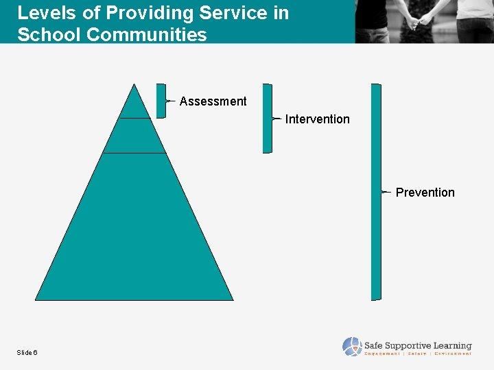 Levels of Providing Service in School Communities Assessment Intervention Prevention Slide 6
