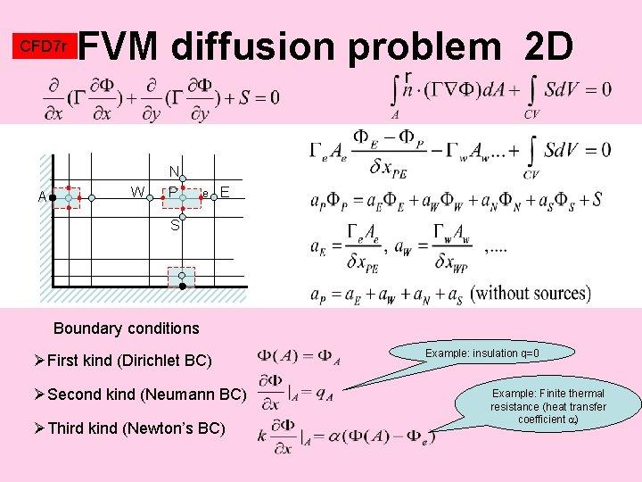 Elementele de bază ale derivatelor Forex