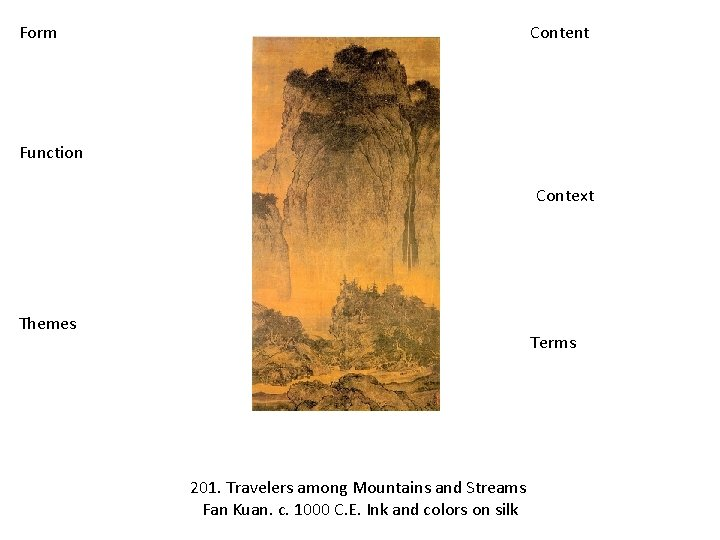 Form Content Function Context Themes Terms 201. Travelers among Mountains and Streams Fan Kuan.
