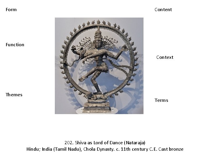 Form Content Function Context Themes Terms 202. Shiva as Lord of Dance (Nataraja) Hindu;
