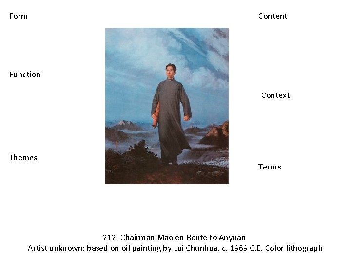Form Content Function Context Themes Terms 212. Chairman Mao en Route to Anyuan Artist