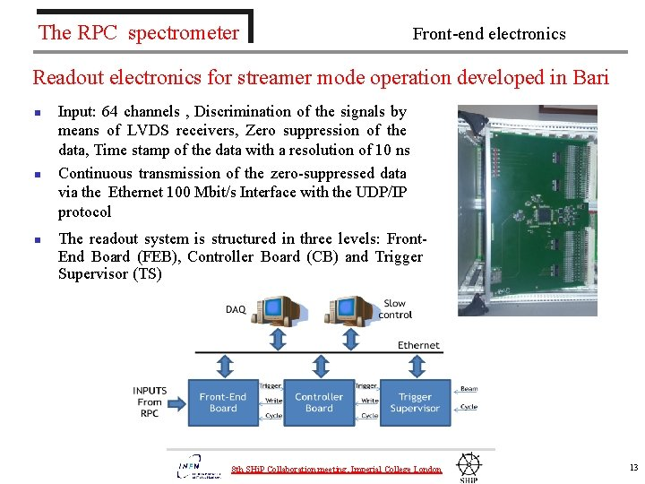 The RPC spectrometer Front-end electronics Readout electronics for streamer mode operation developed in Bari