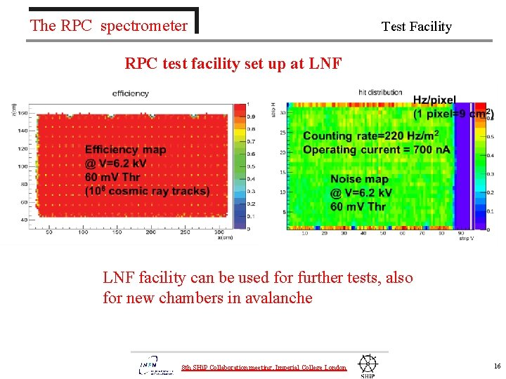 The RPC spectrometer Test Facility RPC test facility set up at LNF facility can