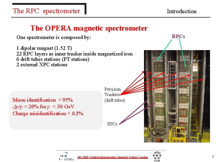 The RPC spectrometer Introduction The OPERA magnetic spectrometer RPCs One spectrometer is composed by: