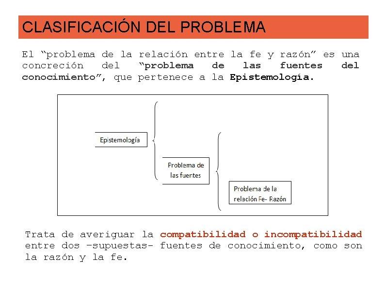 """CLASIFICACIÓN DEL PROBLEMA El """"problema de la relación entre la fe y razón"""" es"""