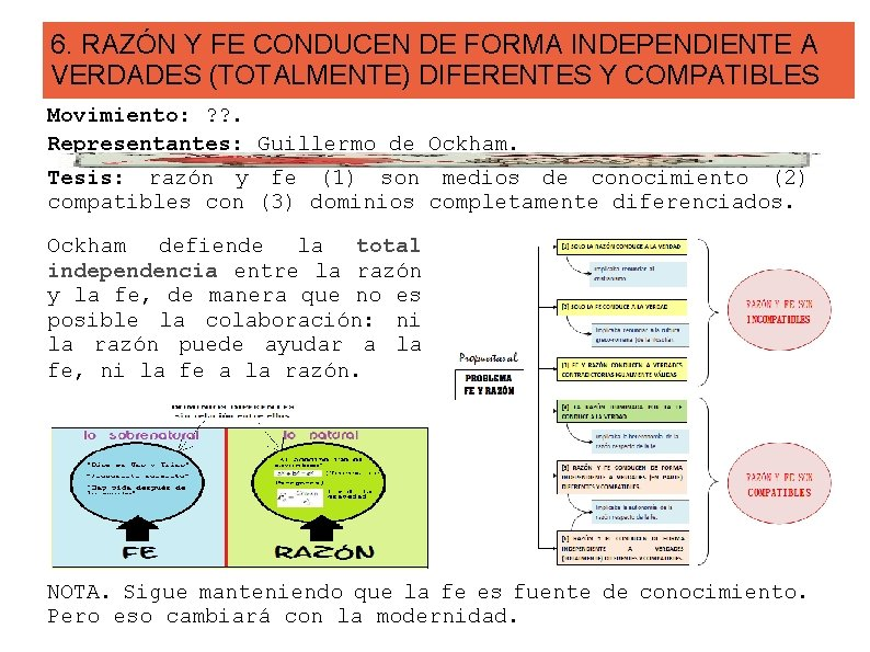 6. RAZÓN Y FE CONDUCEN DE FORMA INDEPENDIENTE A VERDADES (TOTALMENTE) DIFERENTES Y COMPATIBLES