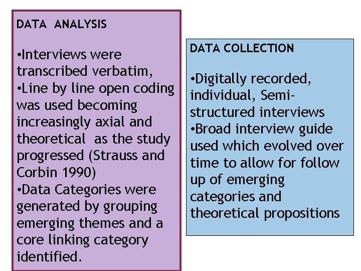 DATA ANALYSIS • Interviews were transcribed verbatim, • Line by line open coding was