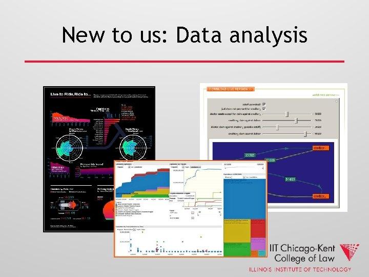 New to us: Data analysis