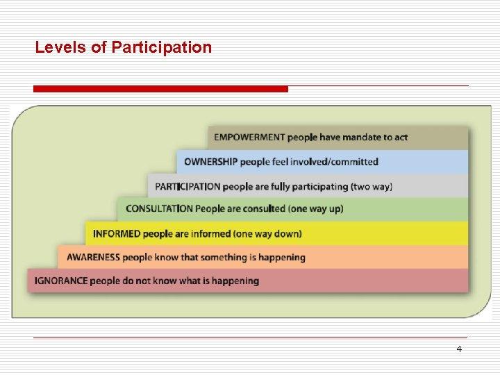 Levels of Participation 4