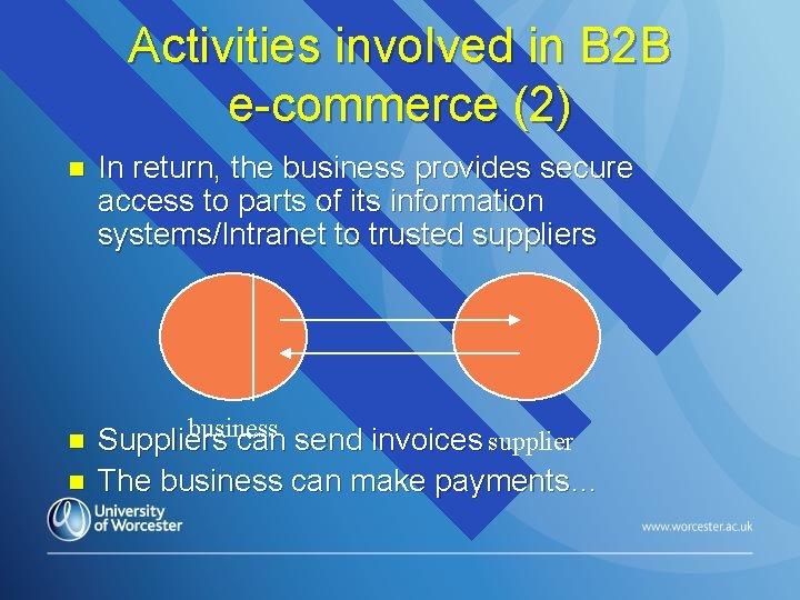 Activities involved in B 2 B e-commerce (2) n n n In return, the