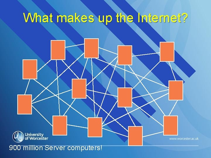 What makes up the Internet? 900 million Server computers!