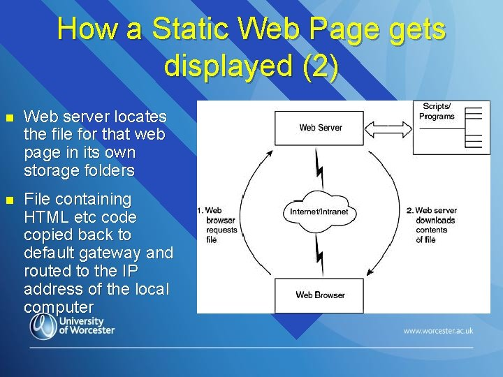 How a Static Web Page gets displayed (2) n Web server locates the file