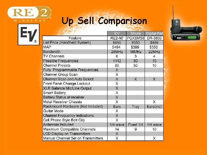 Up Sell Comparison Wireless Basics 102 8/06/04