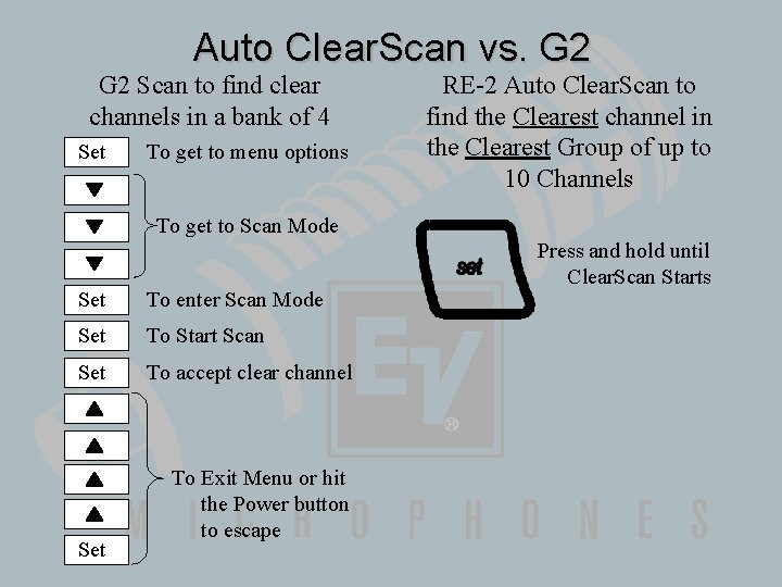 Auto Clear. Scan vs. G 2 Scan to find clear channels in a bank